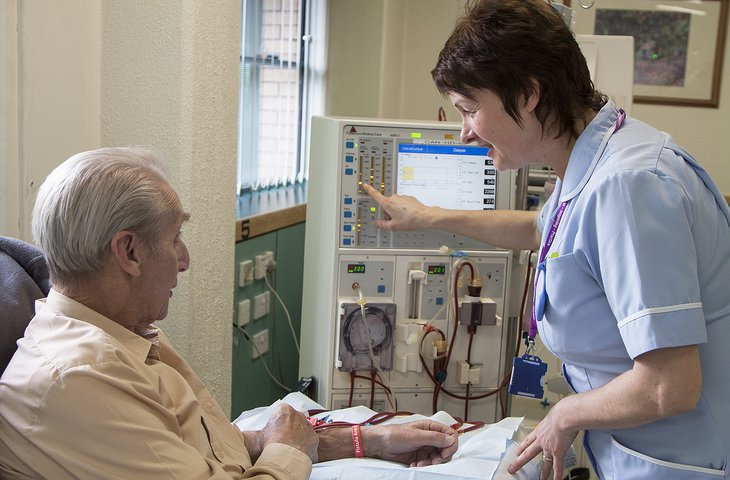 Shared Care - Cannock - dialysis
